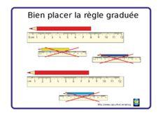 Pinterest le catalogue d 39 id es - Regle pour mesurer ...