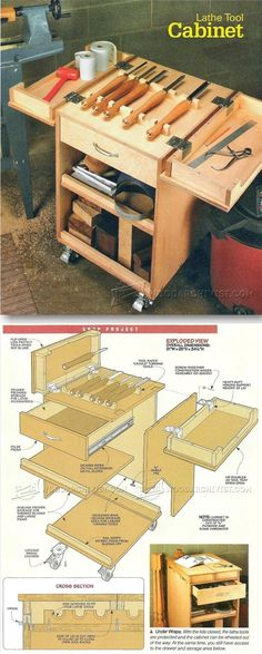Lathe Tool Cabinet  Plans - Lathe Tips, Jigs and Fixtures | WoodArchivist.com