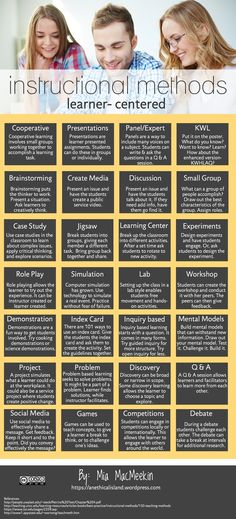 Student Centered Instructional Methods (Infographic)