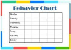 Behavior Charts