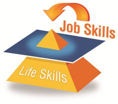Acquire These Seven (7) Skills and Jobs Will Look for You in Nigeria | |