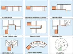 Best Modern Spiral Stairs Dimensions With Spiral Staircase 400 x 300