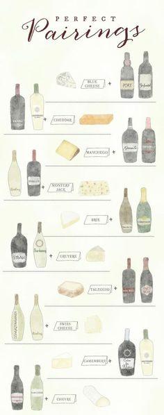 How To Host A Wine And Cheese Pairing Party: Merlot (Red) : Gouda, Cheddar, Gorgonzola, Gruyere, Jarslberg, Parmesan Pinot Noir (Red): Feta, Gruyere, Monterey Jack, Muenster, Port Salut, Swiss Chardonnay (White): Brie, Camembert, Chévre (goat cheese), Gou