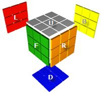 What's the fastest way to solve a Rubik's Cube?