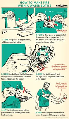 How to Start a Fire With a Water Bottle | The Art of Manliness