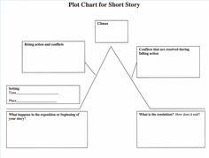 online script writing courses