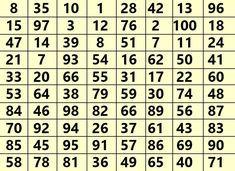Vyberte si číslo a zistite viac o svojom osude