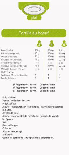 Cookeo :: tortilla au boeuf