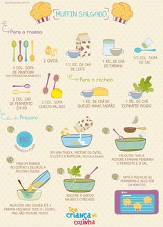 Infográfico - Muffin Salgado (Foto: Gloob)