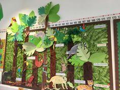 Rainforest Preschool, Rainforest Classroom, Rainforest Crafts, Rainforest Project, Preschool Jungle, Jungle Crafts, Rainforest Theme, Jungle Art, Jungle Theme