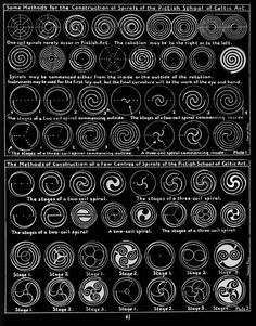 "chaosophia218: "" George Bain - Methods of Construction in Celtic Art, 1996. """