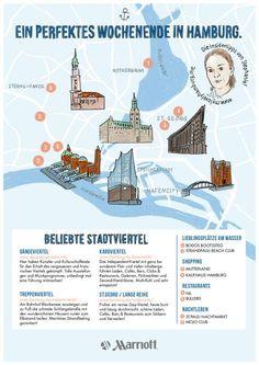 HOTSPOTS   my lovely Hamburg blog
