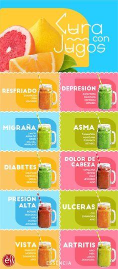 La cura natural de las enfermedades