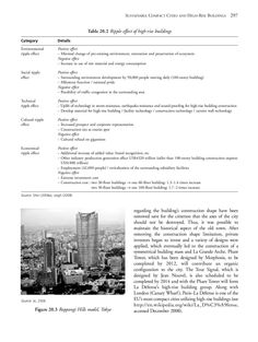 Designing High - Density Cities by Filipe Silva - issuu High Rise Building, Sustainability, Cities, Environment, Design, City, Sustainable Development
