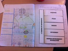 To Engage Them All: Lovin' It Interactive....Interactive Notebooks for the Middle School Social Studies' Classroom