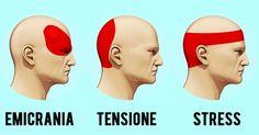 Quando hai mal di testa ma non hai con te medicine o pillole, la situazione può sembrare tragica.