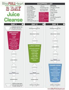 3 Day juice-cleanse