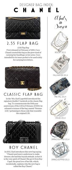 DESIGNER BAG INDEX: CHANEL | http://www.stylebible.ph/fashion/style-report/designer-bag-index-chanel/?cx_ref=related#cxrecs_s