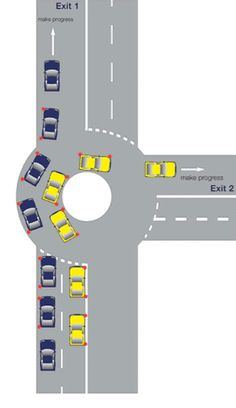 The Learners Guide will help throughout all stages of learning to drive including: Getting started, help on all topics you will cover on driving lessons. Dmv Driving Test, Driving Theory Test, Safe Driving Tips, Driving Rules, Driving Safety, Driving School, Learning To Drive Uk, Driving Tips For Beginners, Driving Instructions