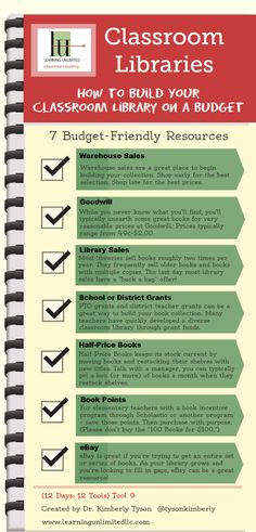 {12 Days: Tool 9} Infographic: Build Your Classroom Library on a Budget | Learning Unlimited | Research-based Literacy Strategies
