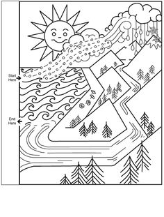 Science Notebooking, Teaching, and Technology: Water Cycle Maze 4th Grade Science, Elementary Science, Science Classroom, Teaching Science, Science Education, Science Activities, Science Projects, Weather Activities, Physical Science