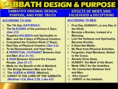 According to God or according to man.your free choice that God gave you is to be made by you. Sabbath or Sunday worship? Sabbath Rest, Happy Sabbath, Sabbath Day, Sabbath Quotes, Messianic Judaism, Sunday Worship, Biblical Hebrew, Tribe Of Judah, Seventh Day Adventist