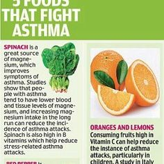 Asthma and Your Diet: What to Eat and What to Avoid