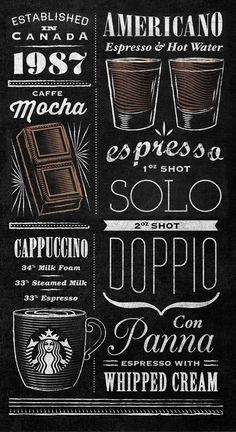 Starbucks Esspreso Guide