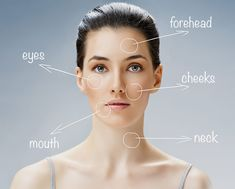 Always wondered if you can use Instantly Ageless in certain places on your face? Here are some examples.