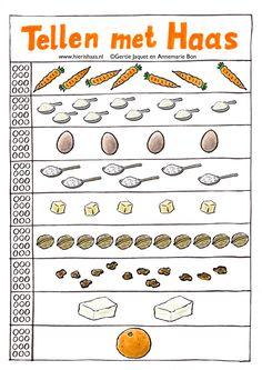 Tellen met Haas | wie worteltjestaart wil bakken, moet alle ingrediënten goed afwegen en tellen. Met deze telplaat lukt dat prima. Dit werkblad is ook leuk om in te zetten bij het prentenboek Haas wil worteltjestaart. geschikt voor kinderen van groep 1 t/m 3.