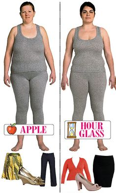 clothing for different body shapes, apple pear, hourglass, etc.  useful tips on shoe styles for body shapes