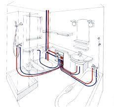 Find More our latest Half Bathroom remodel Trends in our website Bathroom Plans, Bathroom Plumbing, Hall Bathroom, Industrial Bathroom, Bathroom Fixtures, Bathroom Ideas, Pex Plumbing, Half Bathroom Remodel, Bathroom Dimensions