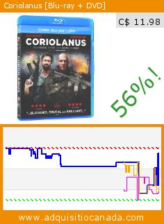 Coriolanus [Blu-ray + DVD] (Blu-ray). Drop 56%! Current price C$ 11.98, the previous price was C$ 27.19. By Ralph Fiennes, Ralph Fiennes, Gerard Butler, Brian Cox, Jessica Chastain, Vanessa Redgrave. http://www.adquisitiocanada.com/alliance-films/coriolanus-blu-ray-dvd