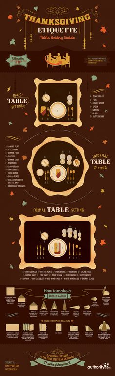 Thanksgiving Etiquette Table Setting Guide - Time to set the table! Are you preparing for Thanksgiving at your home this year? Make sure you know how to properly set the table and essential table etiquette to ensure a smooth Thanksgiving meal. Thanksgiving Table Settings, Thanksgiving Feast, Holiday Tables, Thanksgiving Crafts, Thanksgiving Decorations, Hosting Thanksgiving, Thanksgiving Celebration, Thanksgiving Traditions, Thanksgiving Tablescapes