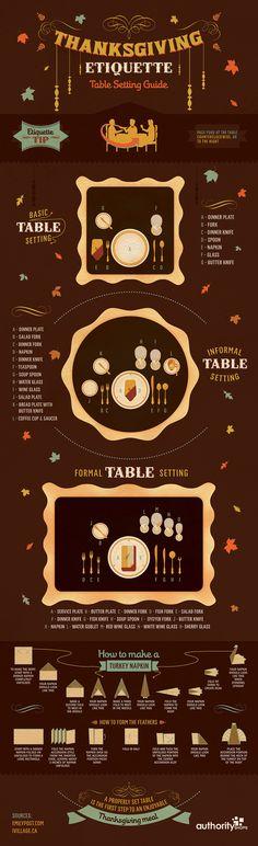 Infographic: Thanksgiving table setting & etiquette guide | The Salt Lake Tribune