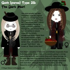 "Of course, the majority of Goths are unique in their style and music preferences. However, within the subculture there are certain ""types"" of Goth with . Goth Type The Dark Mori"