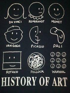 art history.