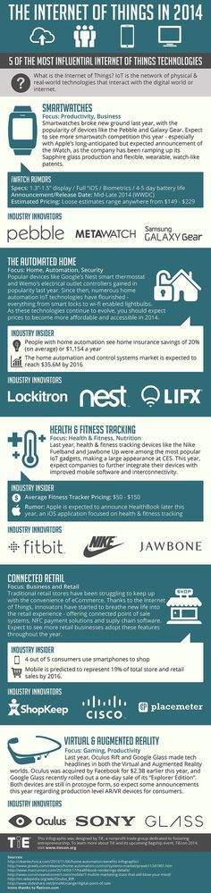 Cool Wearables - 5 Internet of Things Technologies for 2014 [INFOGRAPHIC] http://smartdatacollecti... #wearables #thatseasier #breakthehabit #buysomethingcool