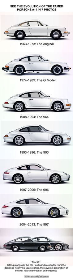 See the evolution of the famous Porsche 911 in 7 photos .- See the Evolution of the Famous Porsche 911 in 7 Photos – Original Article About Us … – # Famous - Porsche 911 964, Porsche 911 Classic, Porsche Cars, Bmw Cars, Vintage Porsche, Vintage Cars, Evolution, Models Men, Bmw Autos