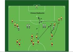 Base de datos de ejercicios de fútbol con más de 300 ejercicios para su entrenamiento Line Chart, Drill, Soccer, Base, Sports, Football, Workout Exercises, Hs Sports, Hole Punch
