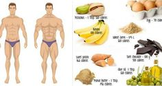 The Importance Of Post Workout Nutrition - What To Eat After A Workout - GymGuider.com