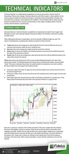 Koop aandelen