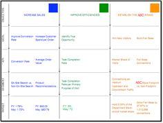 Week 1: Digital Marketing and Measurement Model: Web Analytics http://www.kaushik.net/avinash/digital-marketing-and-measurement-model/