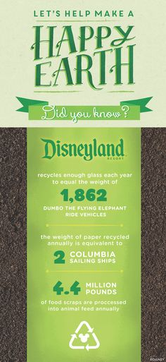 Earth Day facts from the Disneyland Resort