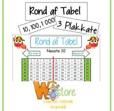 Dit kan in die klas gebruik word as plakkate, in leerders se boeke geplak word om te help met oefeninge. Worksheets, The 100, Foundation, Om, Literacy Centers, Foundation Series, Countertops