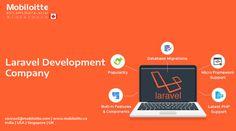 Web Application Development, App Development, Writing Code, Write An Email, India Usa, Drupal, Blockchain, Online Business, Toronto