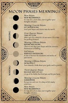 Modern Moon Rituals – Highest Vibes Only Witch Spell Book, Witchcraft Spell Books, Green Witchcraft, Wiccan Books, Moon Spells, Wiccan Spells, Healing Spells, Real Spells, Wiccan Art