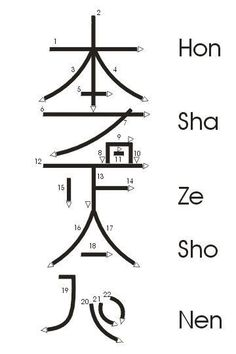 Great diagram on how to draw –Hon Sha Ze Sho Nen– The very powerful and somewhat complex, Reiki Symbol for Distance Healing. This is one to learn for it expands your healing potential greatly. Some teach to use also for self healing as well, so you handle Reiki Meditation, Simbolos Do Reiki, Le Reiki, Reiki Room, Reiki Chakra, Chakra Healing, Healing Symbol, Reiki Healer, Meditation Music