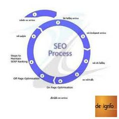 advantages of outsourcing seo content writing services