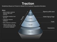 InvestorPresentationTemplateFinancials  Investor  Board